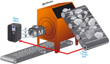 Регулирование скорости дробления в зависимости от скорости подачи сырья, пример использования частотного преобразователя серии VFD-C2000